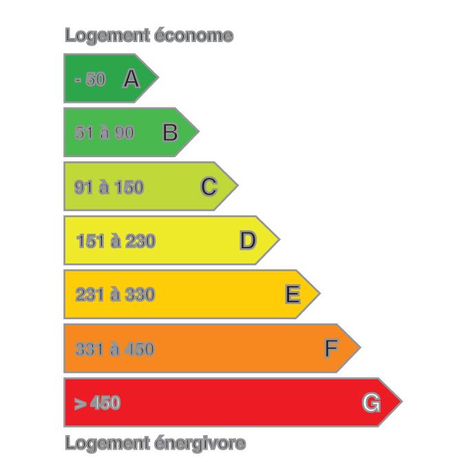 economie energie nouvelle fenetre, comment choisir sa fenêtre pvc