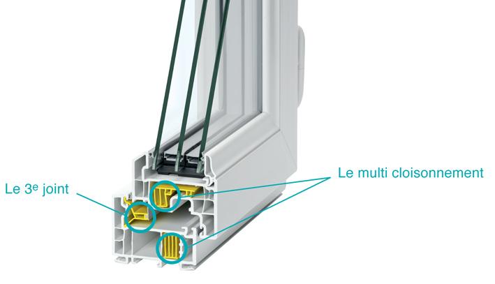 isolation menuiserie, Pourquoi choisir Grosfillex pour vos fenêtres